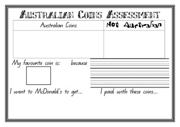 Money Assessment Australian