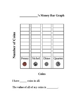 Money Bar Graph