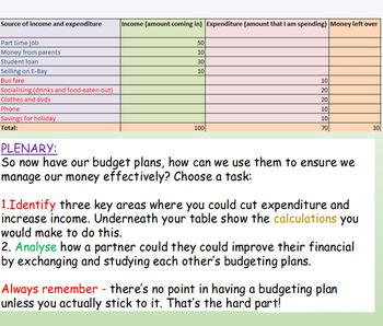 Money: Budgeting