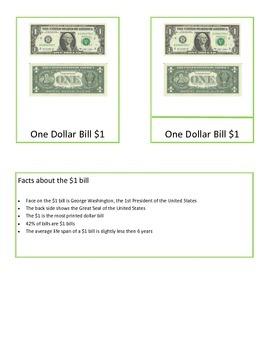 Money Bundle - Montessori 3-Part Cards for Coins and Bills