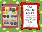 Money Coin Anchor Chart