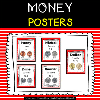 Money (Coin) Posters
