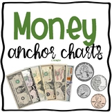 Money Identification Anchor Charts (Coins & Bills)