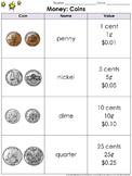 Money: Coins Study Guide - Quarter, Nickel, Dime, Penny - Graphic Organizer