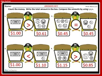 Money:  Count and Compare Total Amounts of Mixed Coins (>,
