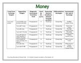 Money Compacted Unit