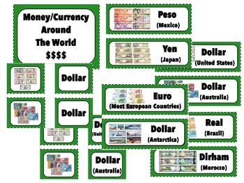 Money / Currency Around The World