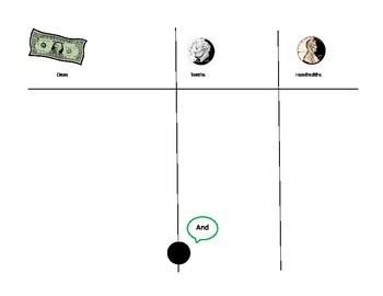 Money Decimal Chart
