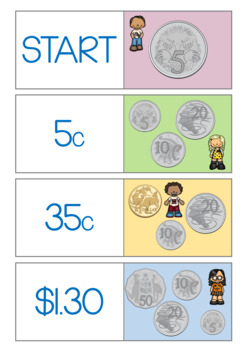 Money - Dominoes - Australian Coins - Up To $2 - LEVEL 1 | TpT