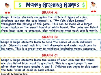 Money Games With Canadian Coins: Graphing and Counting Fun!