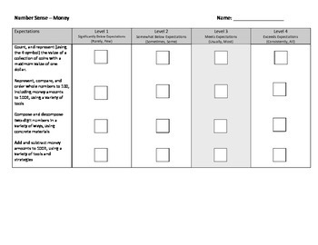 Money - Grade 2 Rubric (Ontario)