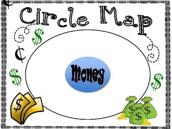 Money Graphic Organizers