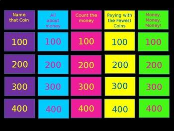 Money Jeopardy
