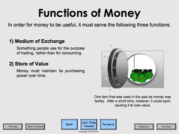 Money - Lesson Plan and Activities