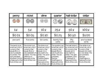 Money Matching Cards Control Chart