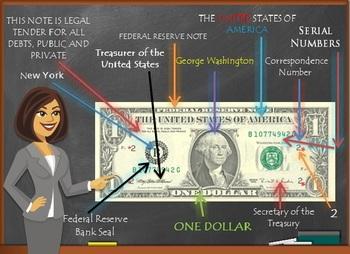 Money Math Interactive Flash Cards United States Dollars