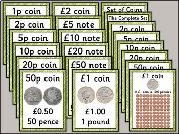 Money Matters Poster Sets {UK Teaching Resource}