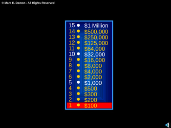 Money Millionaire Game