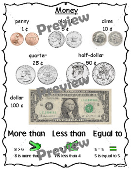 Money, More than Less than Equal to Chart