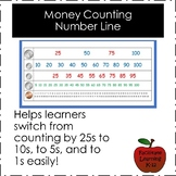 Money Number Line