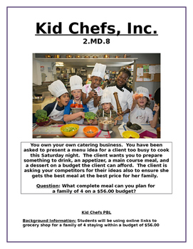 Money PBL Kid Chefs, Inc.