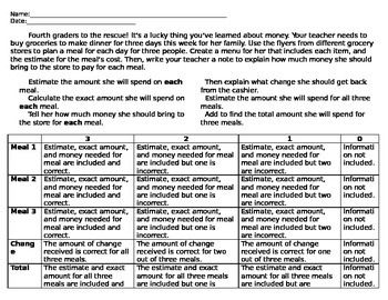 Money Performance Assessment