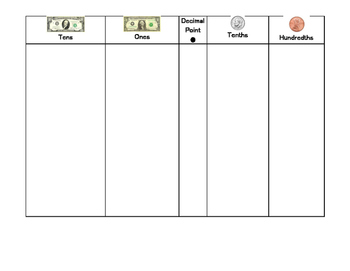 Money Place Value Chart and Work Mat