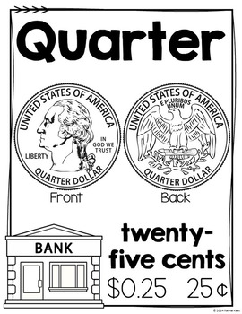 Coin Money Posters