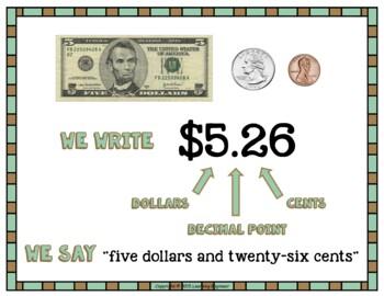 Money Posters (Coin Identification) 2nd Grade Math Center