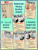 Money Posters - American Bills and Coins and Making Change