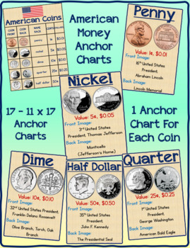 money posters american bills and coins and making change tpt. Black Bedroom Furniture Sets. Home Design Ideas