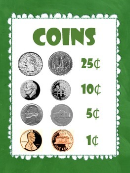 Money Posters- Coin Identification & Values