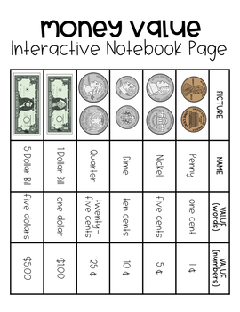 Money Posters & Interactive Notebook Page