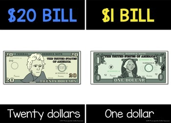 Money Posters {U.S Currency}