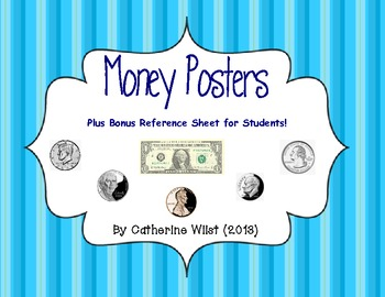 Money Posters and Reference Sheet for Students