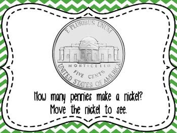 Money Powerpoint Lesson