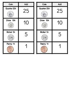 Money Resource Cards [US Coins & Bills]