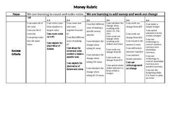 Money Rubric - aligned with Australian Curriculum