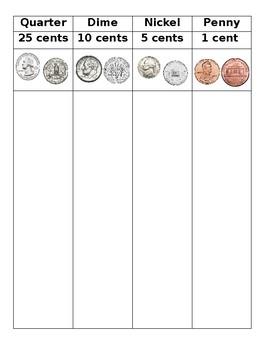 Money Sorting Graphic Organizer