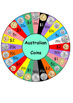 #ausbts17 Money Spinner Games (Australian notes and coins)