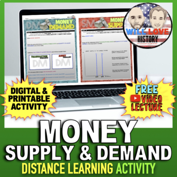 Money Supply and Demand Activity