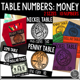 Table Numbers { Money }