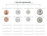 Money Tree Map - MAFS.1.MD.2.a