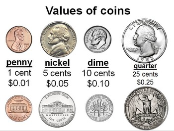 money us coins teaching with powerpoint by ben travis tpt