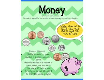 Money Unit Bundle