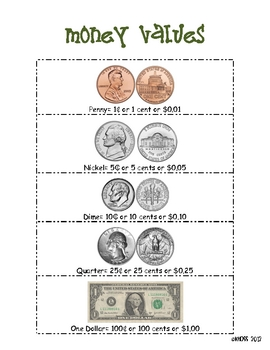 Nifty image inside money chart printable