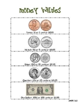 Money Values Printable Poster