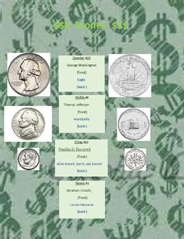 Money Visual
