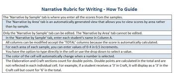 Monitor Student Writing Progress based on Lucy Calkins Rubrics