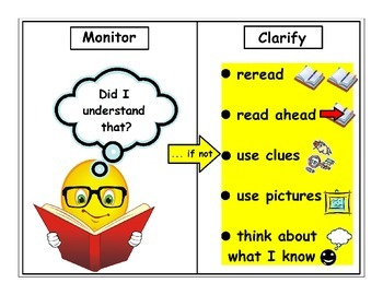 Monitor and Clarify Worksheets and Poster